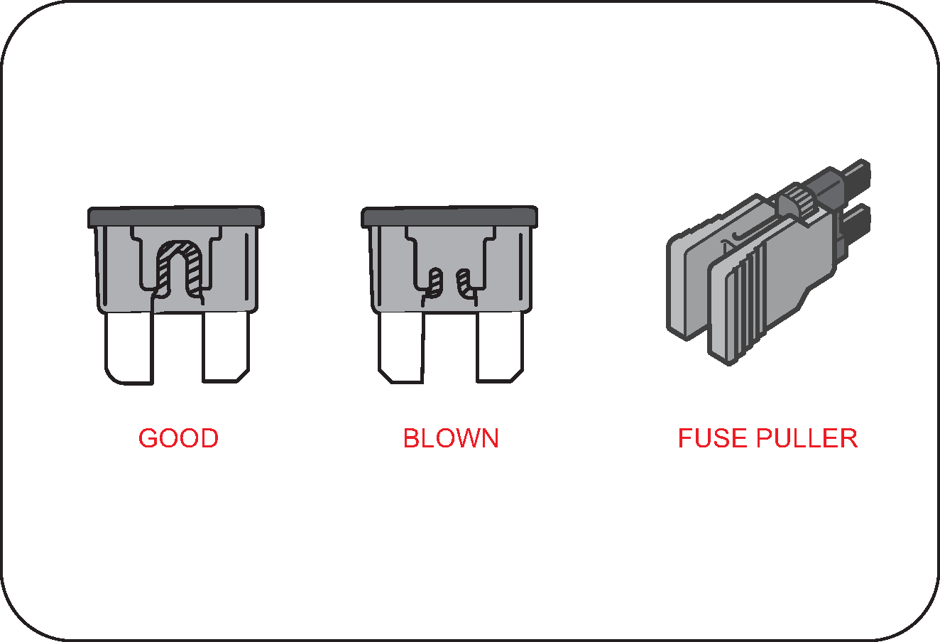 Main Frame Blown Old Fuse Box Graphic