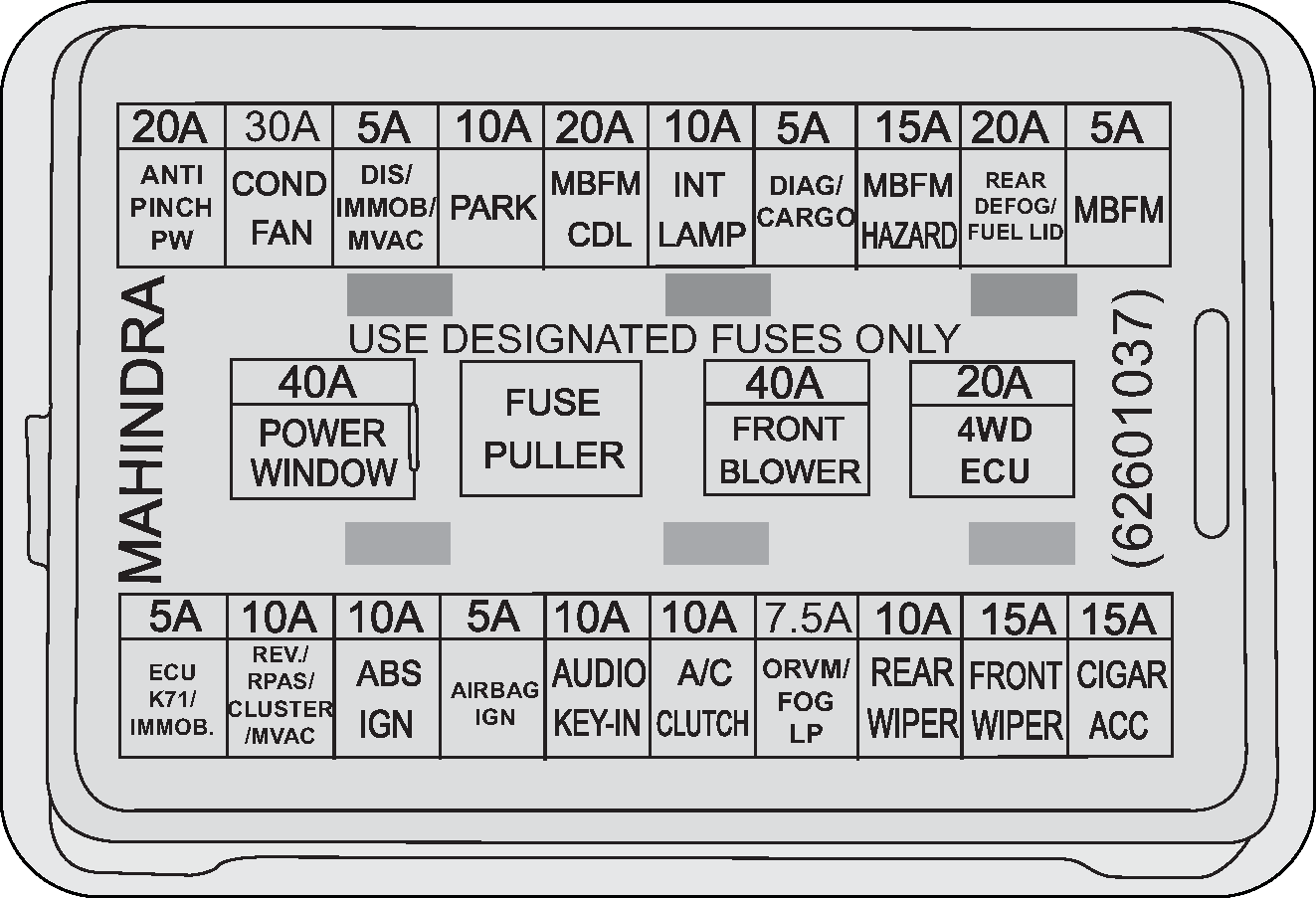 Owners Manual Relay Circuit Diagram Ppt Fuse Chart Label Shows The Rectangles Representing A Or On Top Each Rectangle Rated Current Is Given Within Function