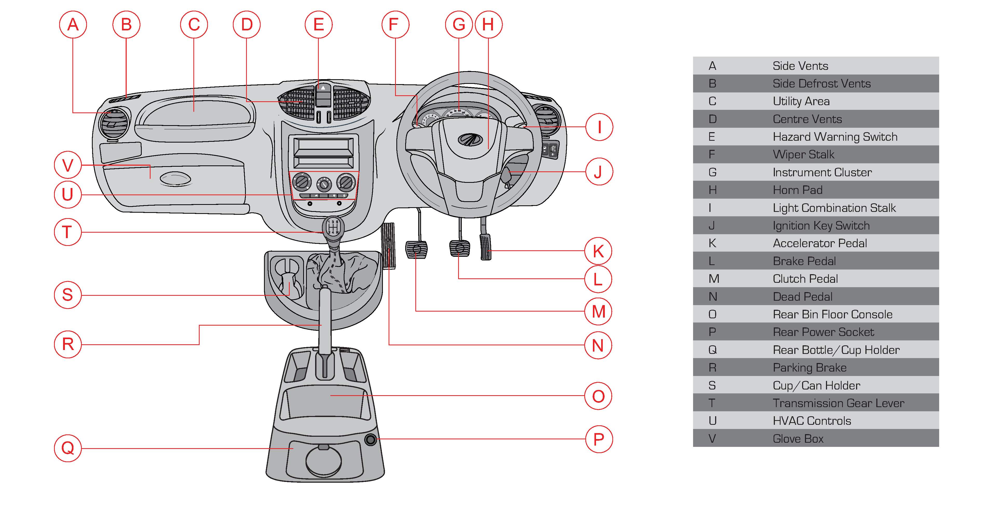 Owners Manual Hvac Control Drawing Symbols Graphic