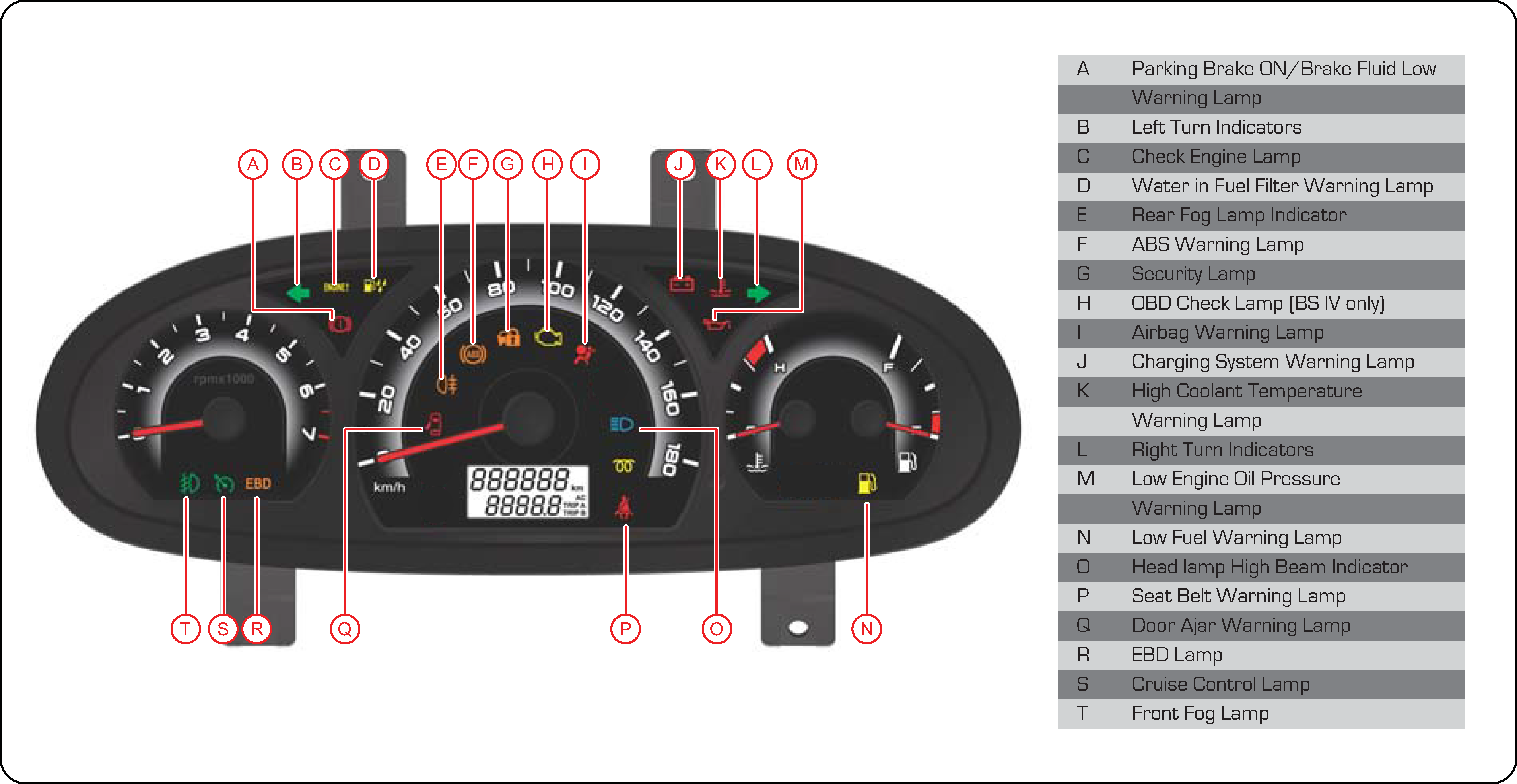 Owners manual 43 warning lamps overview graphic graphic buycottarizona Image collections